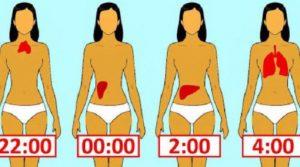 За какви заболявания предупреждават честите нощни събуждания?